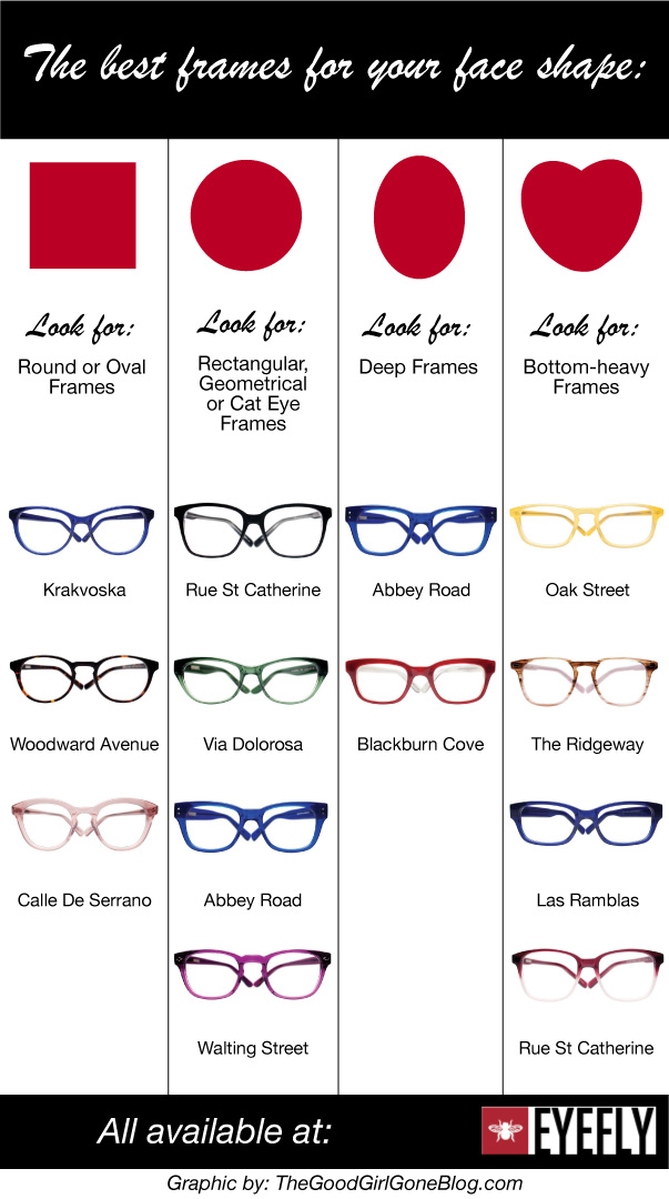 Glasses And Frame Shape : best glass frames for your face shape
