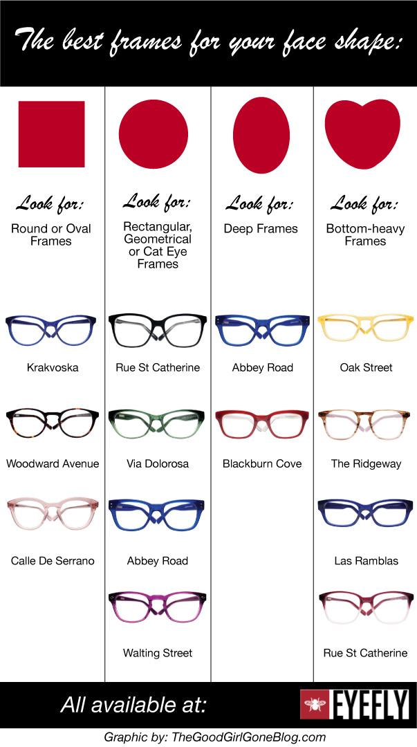 Picking Eyeglass Frames For Your Face : Choosing The Right Frames For Your Face Shape LONG ...