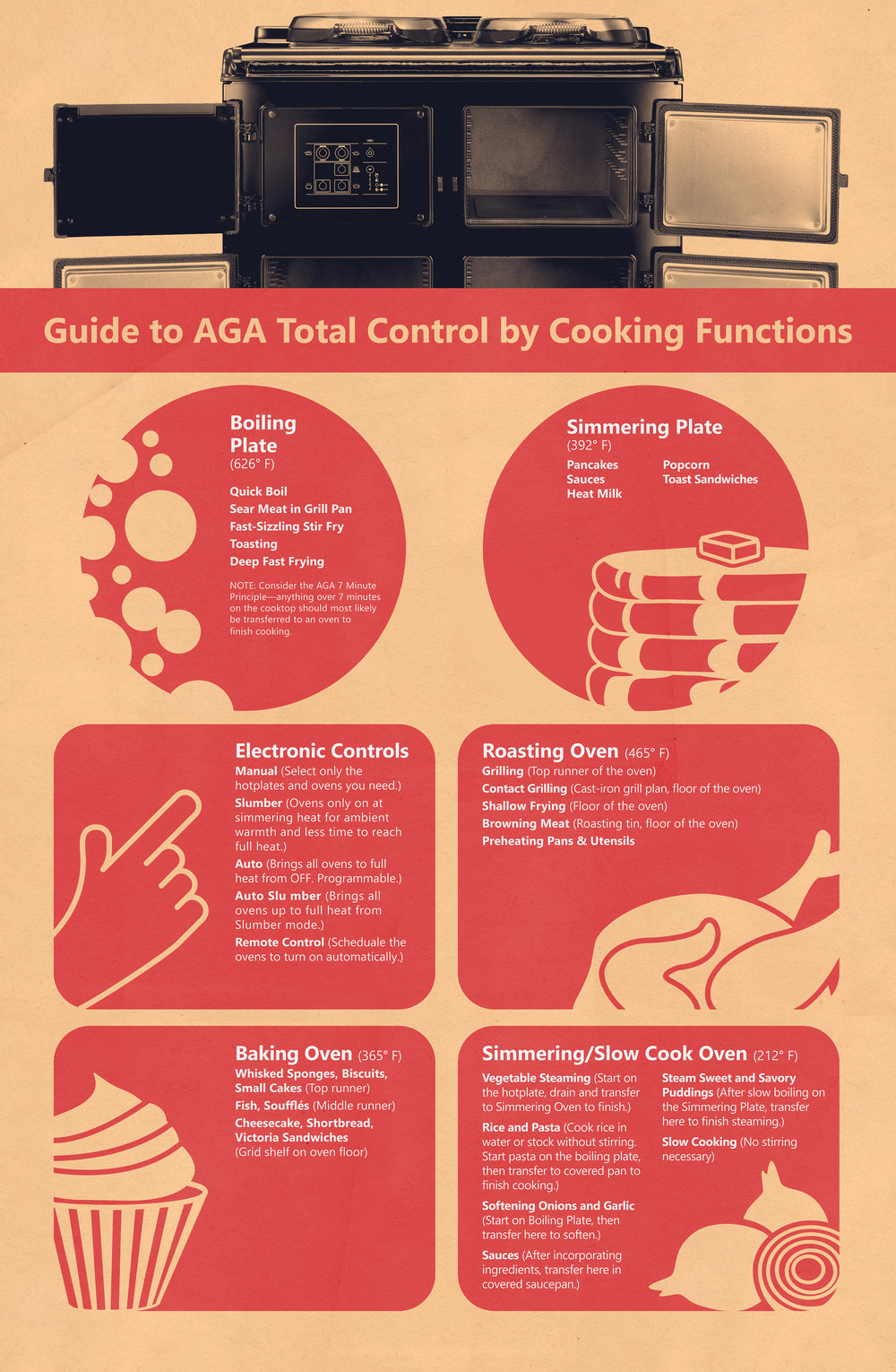 display - aga infographic.jpg