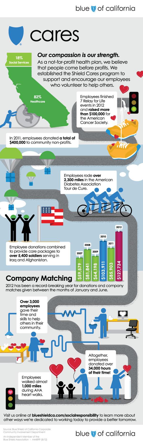 BSC_Infographics_1.jpg