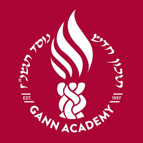 gann academy.png