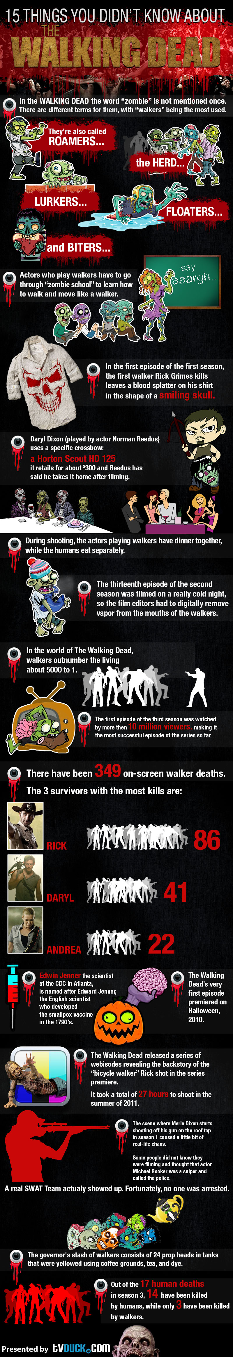 Walking-Dead-Infographiclarge-028347294.jpg