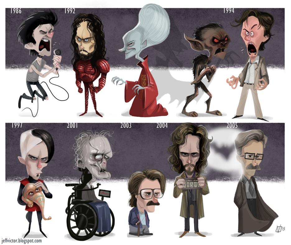 Cartoon Style Evolution Of Gary Oldman Characters Geektyrant
