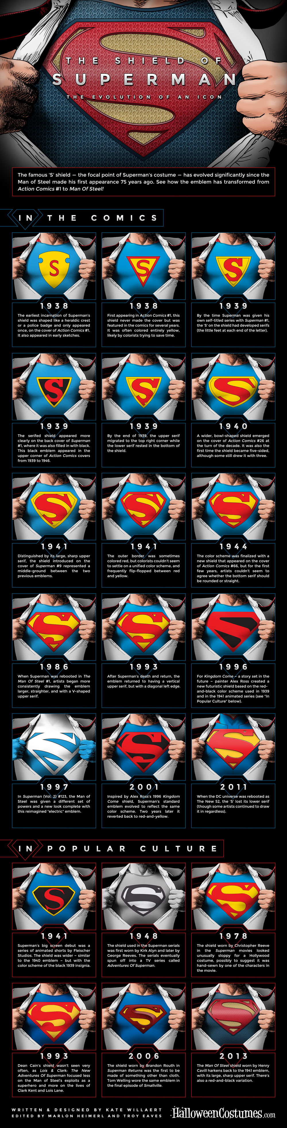 superman-infographic-FULL.jpg