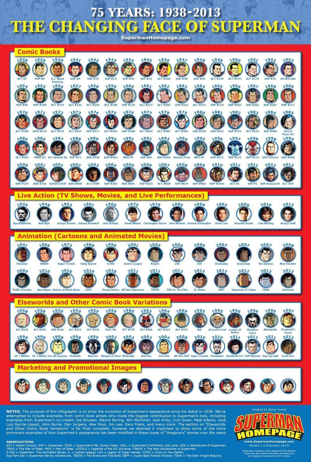 superman-infographic.jpg