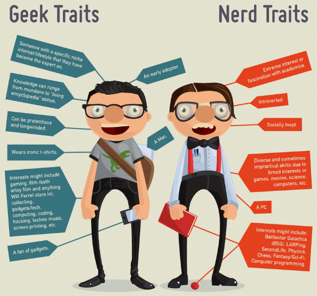 [Obrazek: nerds-vs-geeks-cut.jpeg]