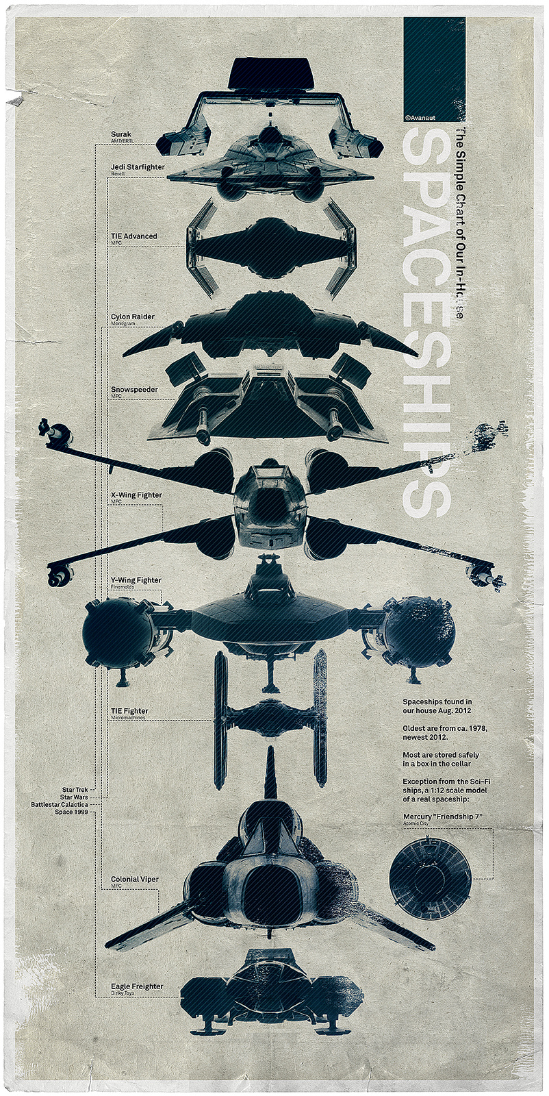 Awesome Movie Spaceship Chart Poster Design — GeekTyrant