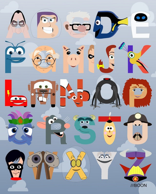 ABCs Of Harry Potter And Pixar Characters