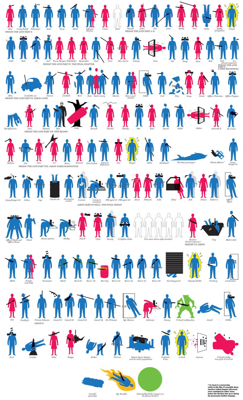 Jason-Voorhees-Body-Count.jpeg