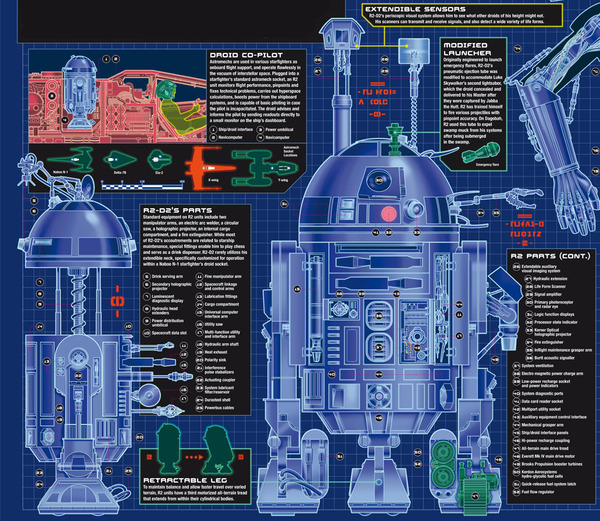 a cool look at r2d2s blueprints � geektyrant