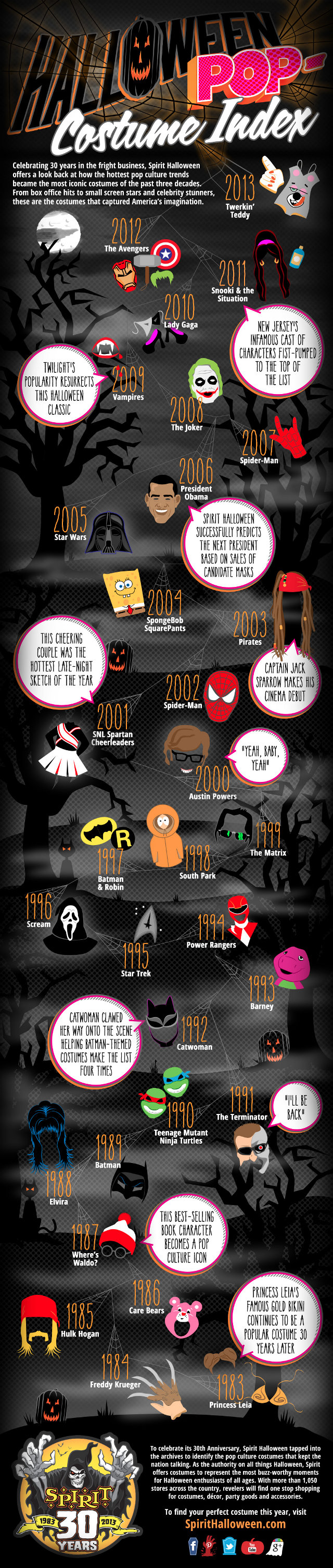 most-popular-halloween-costumes.jpg