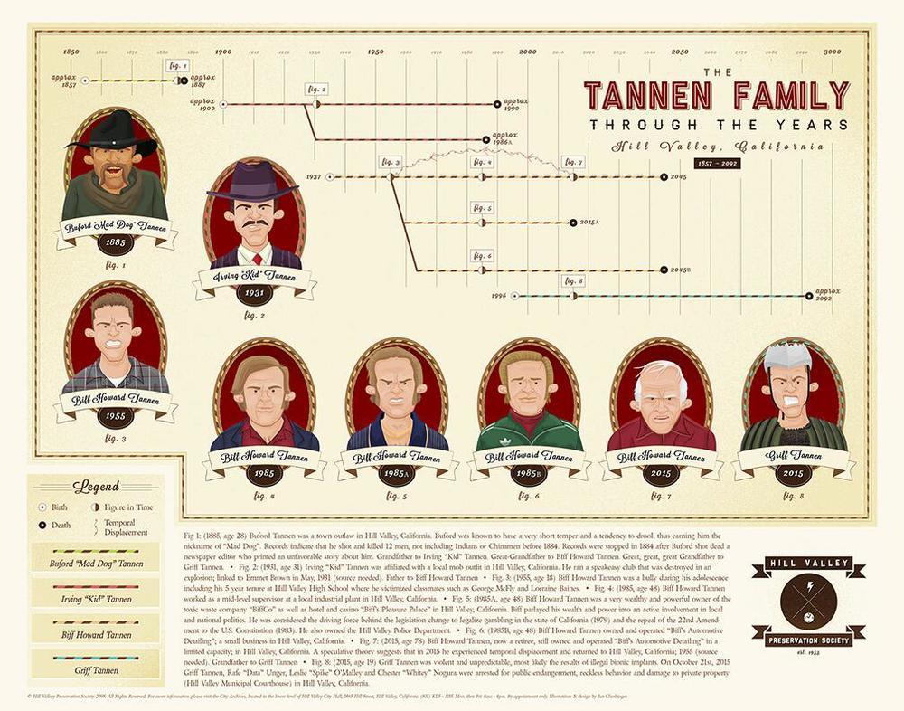 Ian-Glaubinger-Tannens.jpg