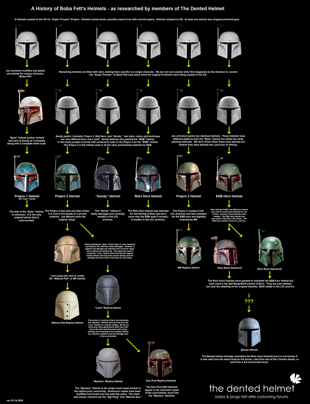 the history of boba fett 39 s helmets geektyrant. Black Bedroom Furniture Sets. Home Design Ideas
