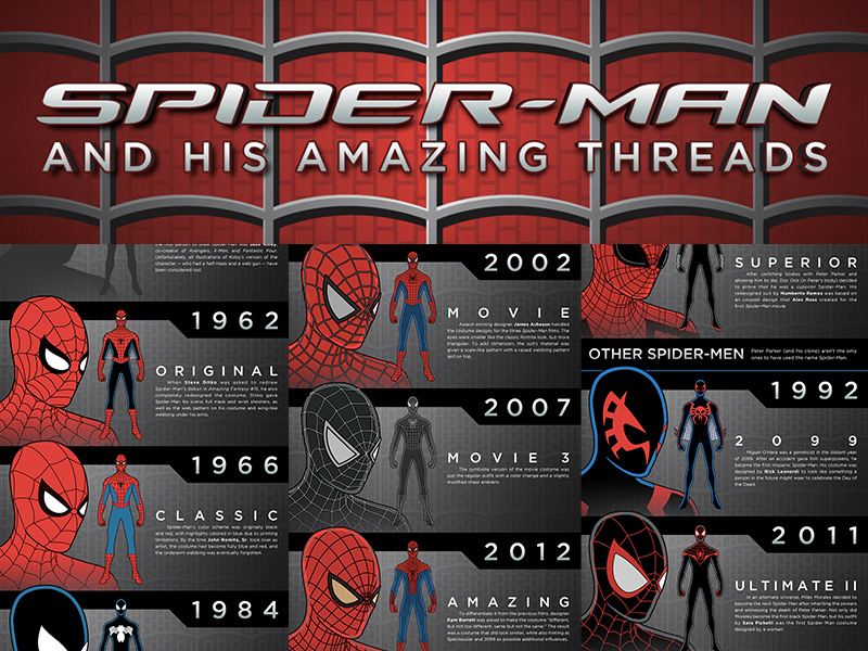 The team at HalloweenCostumes.com haa created an infographic that shows the evolution of Spider-Manu0027s costume from 1962-2014.  sc 1 st  GeekTyrant & Spider-Man Infographic Costume Evolution 1962-2014 u2014 GeekTyrant