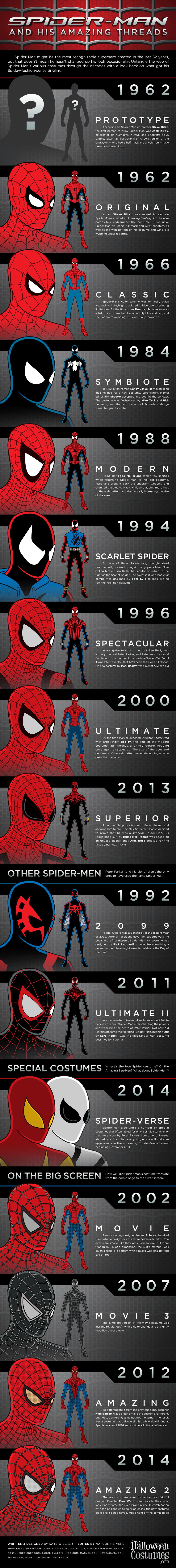Spider Man Infographic Costume Evolution 1962 2014 Geektyrant