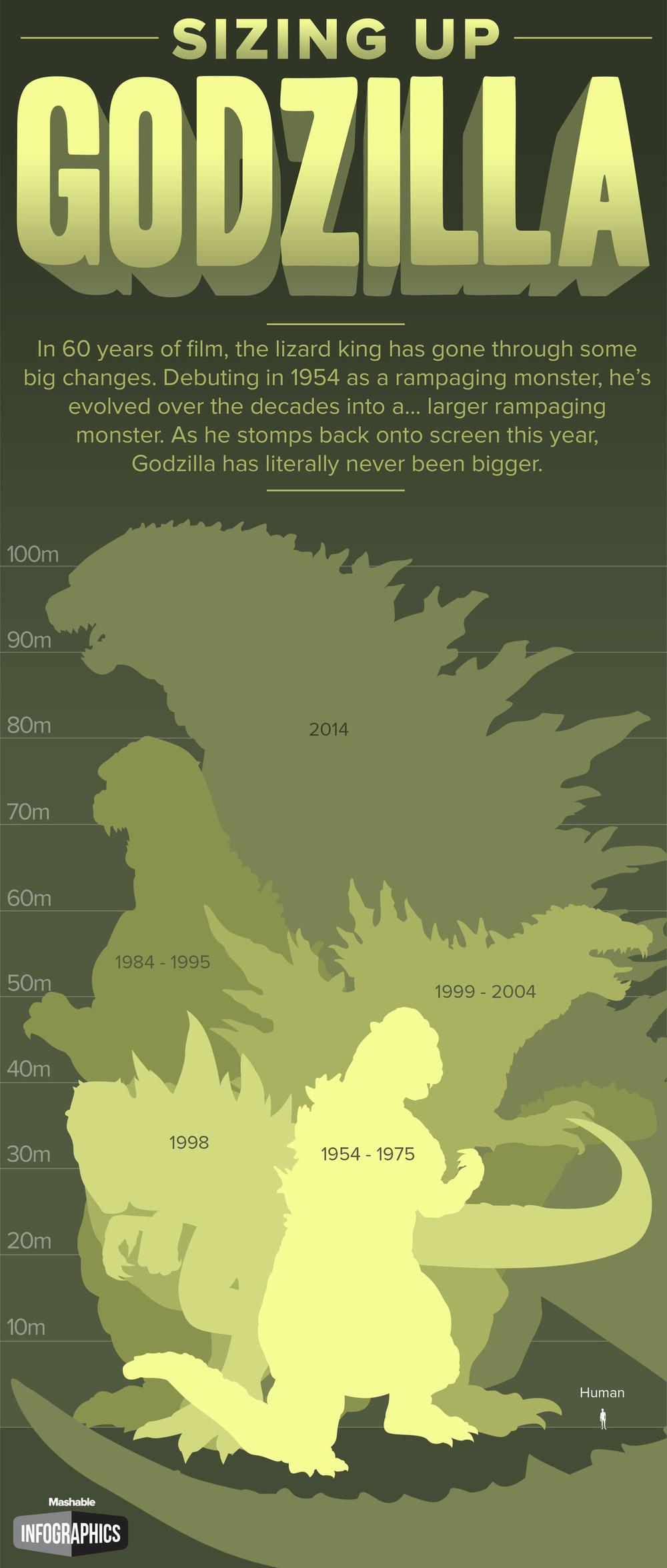Godzilla-Infographic.jpg