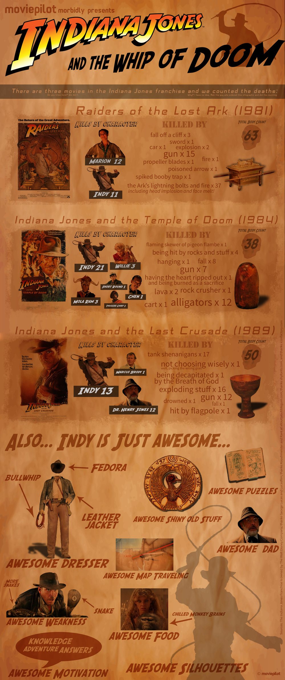 indianajones-infographic-deaths-xlarge.jpg