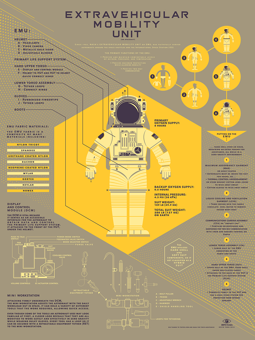 Various Amazing Infographic Art Created By Tom Whalen Geektyrant