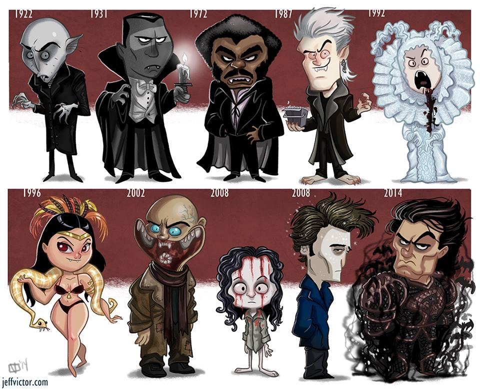 The Evolution Of Vampires