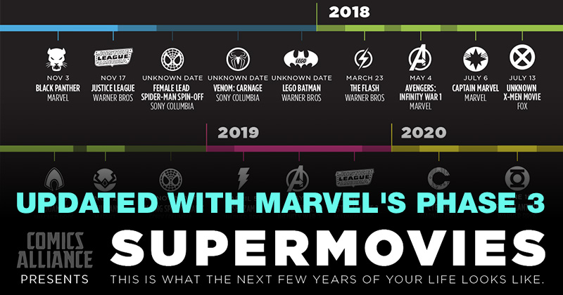 updated with marvel u0026 39 s phase 3  u2013 upcoming superhero movies 6 years and beyond infographic