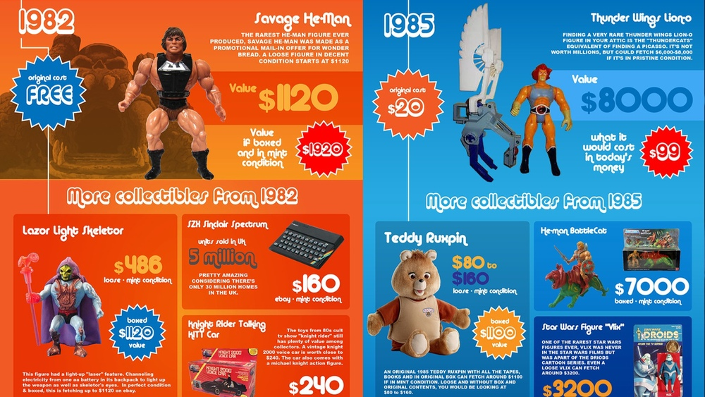 1980s what 1980s toys, games, and gadgets are worth now - infographic