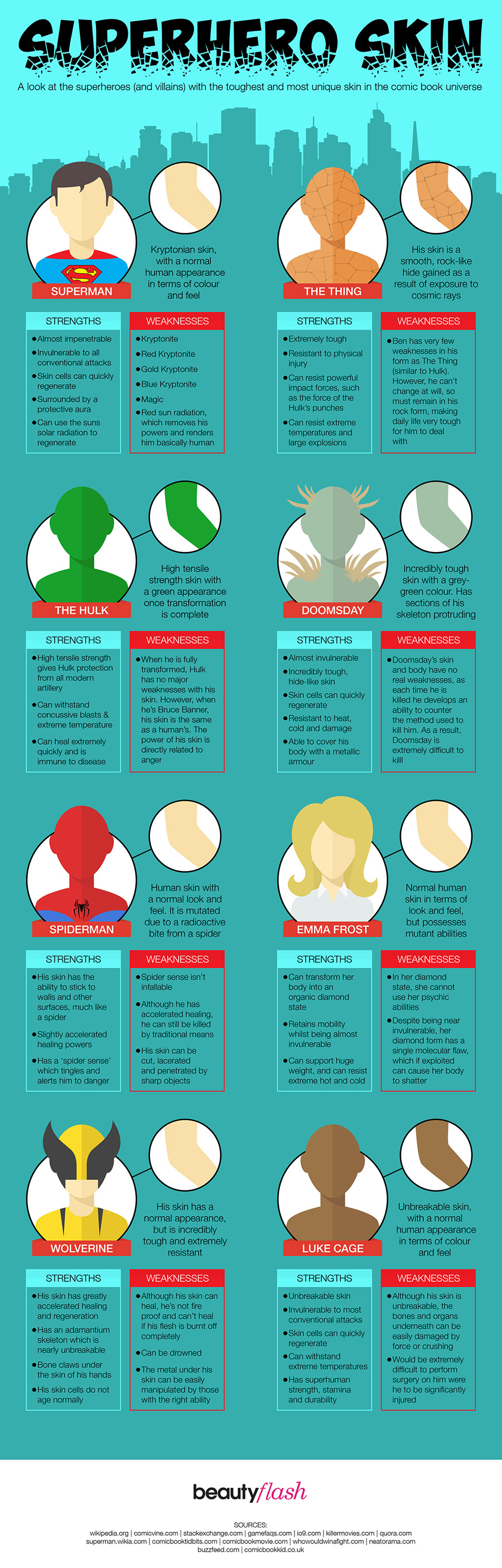 superhero-skin-infographic-breakdown