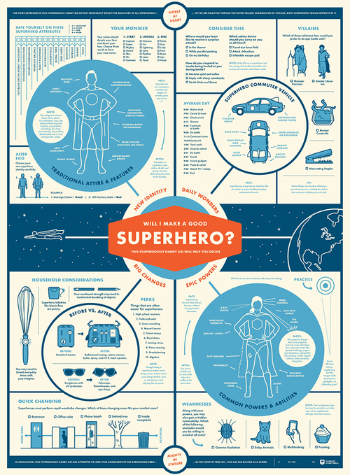 would-you-make-a-good-superhero-this-infographic-poster-will-tell-you
