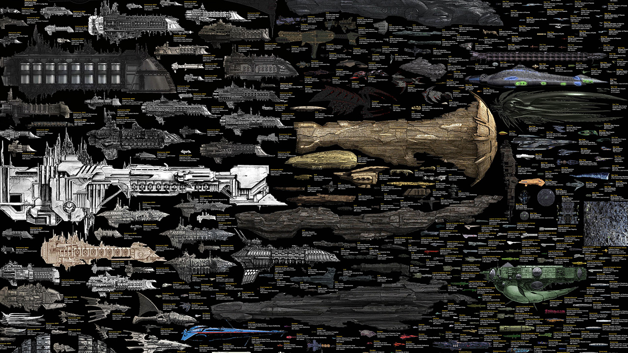 spaceship size comparison chart by dirk loechel geektyrant