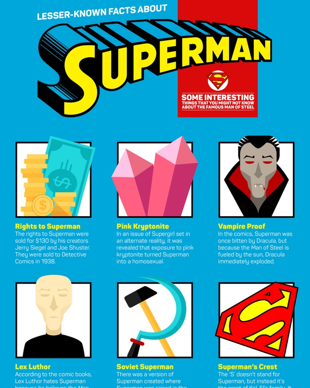 Lesser Known Facts About Superman Infographic