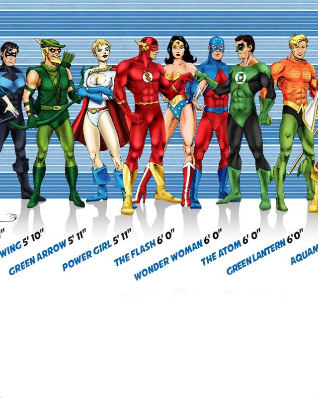 92a3b3a66c12 DC Superheroes Height Comparison Chart — GeekTyrant