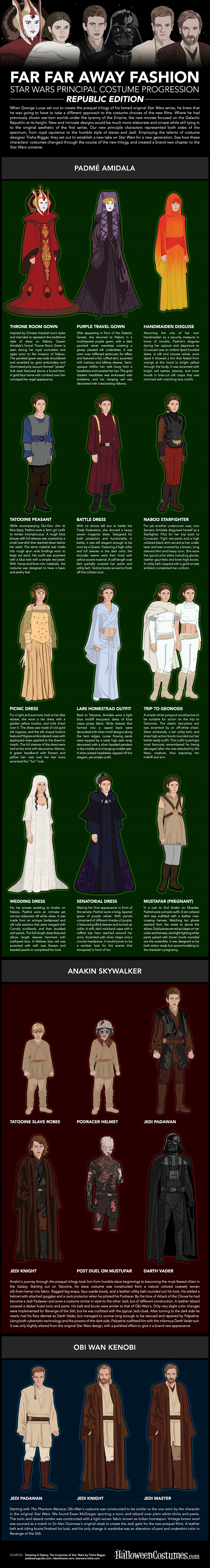 star-wars-saga-costume-evolution-infographic33
