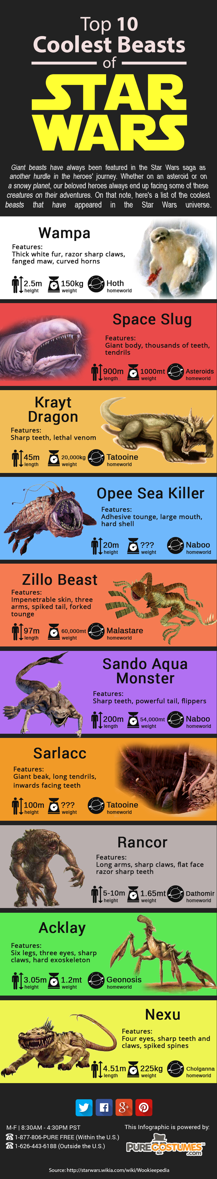 top-10-coolest-beasts-from-the-star-wars-universe-infographic