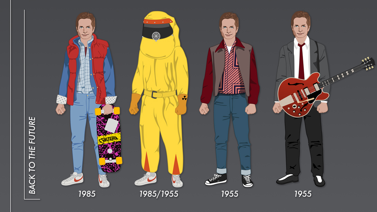 check out all of marty and doc's costumes from the back to the