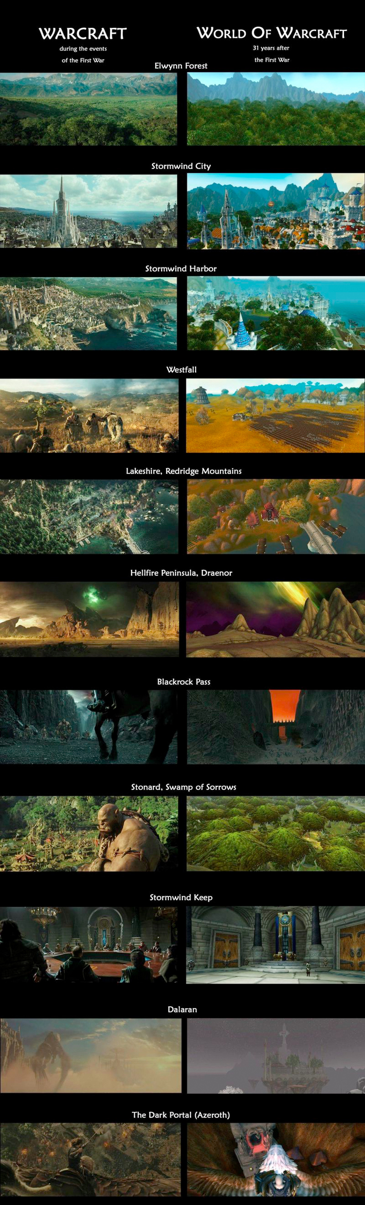 visual-comparisons-between-the-warcraft-movie-imagery-and-the-game