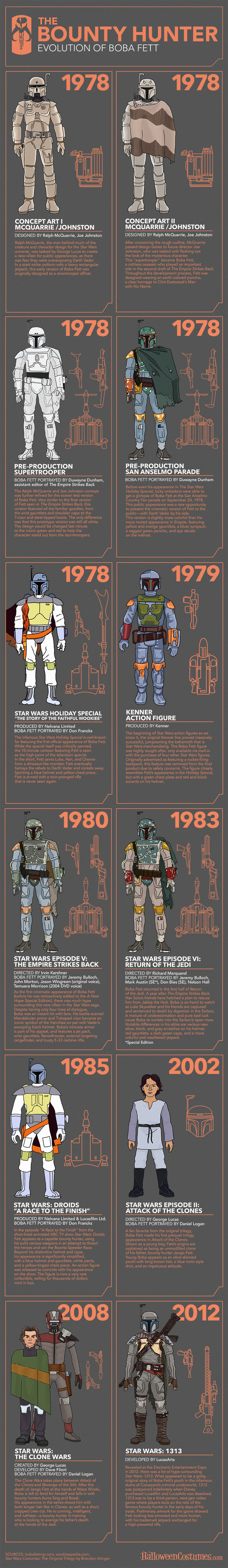 star-wars-infographic-shows-the-evolution-of-boba-fett