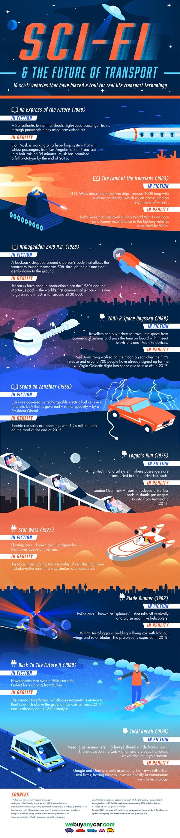 10-sci-fi-vehicles-that-predicted-the-future-of-transportation-infographic