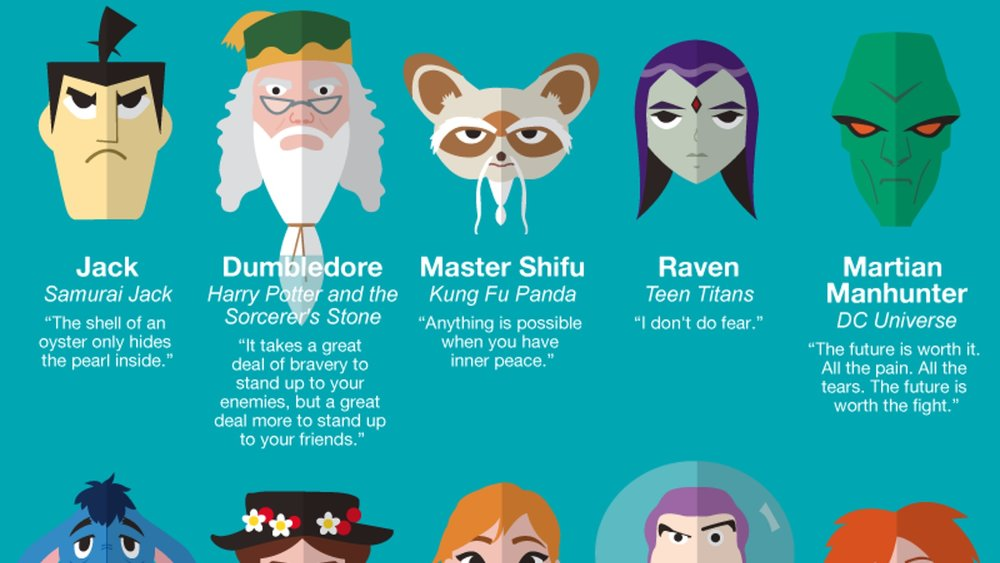 Life Advice From 50 Beloved Characters In Kids