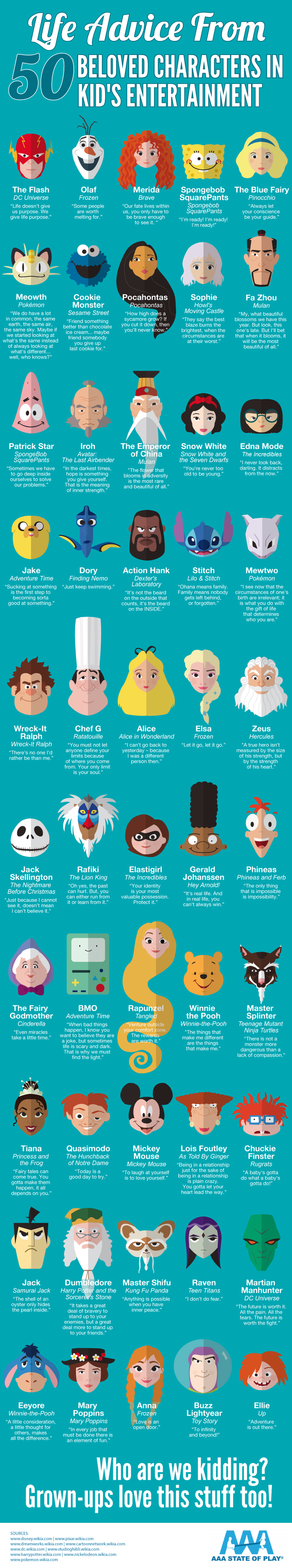 life-advice-from-50-beloved-characters-in-kids-entertainment-infographic12