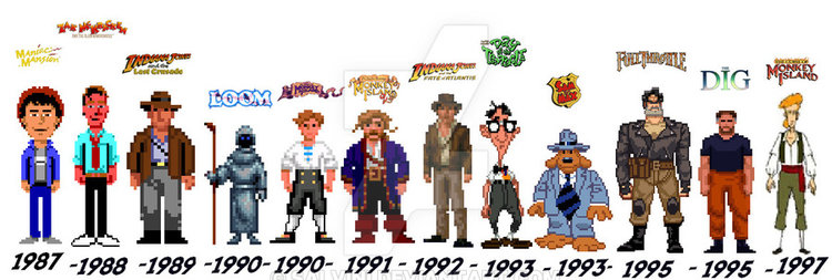 Some of the many classic adventure titles that Lucasarts was beloved for