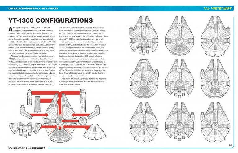 the-millennium-falcon-owners-manuel-reveals-that-it-has-lots-of-customizable-options