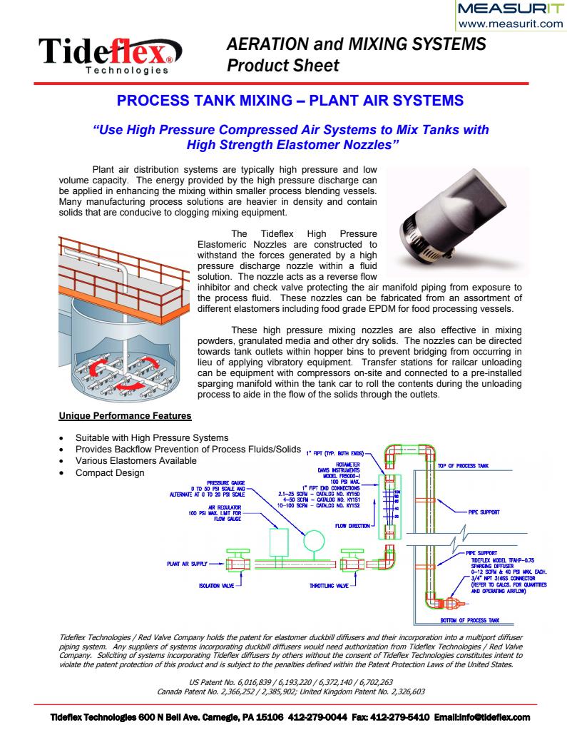 TF Aeration Product Sheet