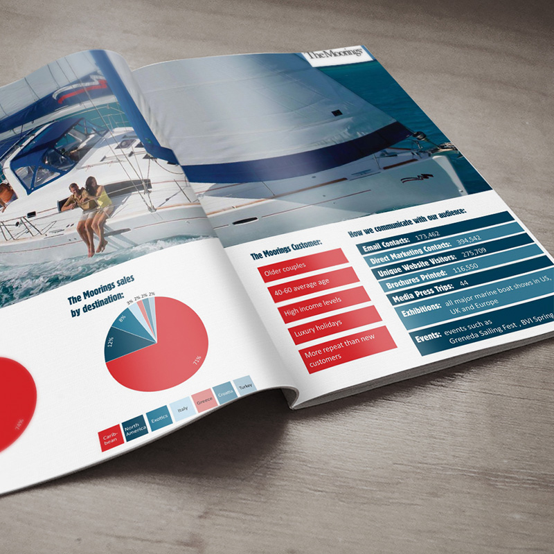 A bold, clear layout for a leisure company's sales brochure.