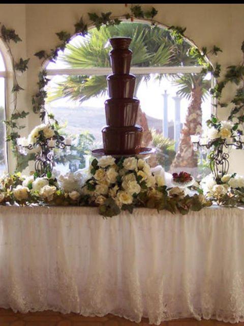 Chocolatier Cascades, LLC