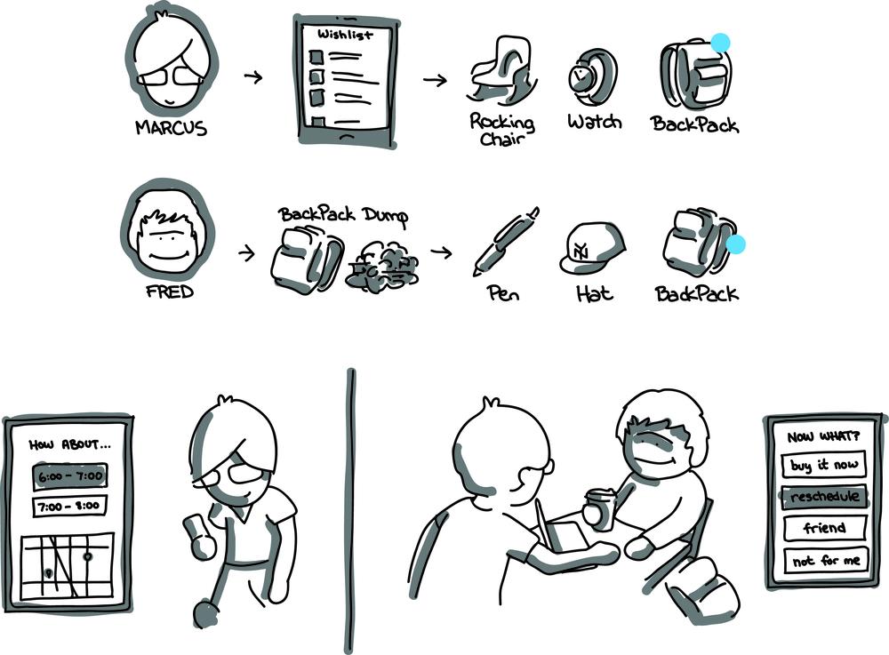 Complicated Scenario .jpg