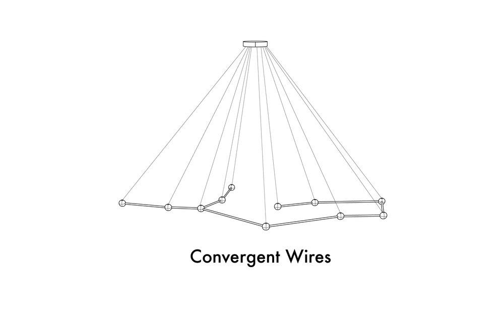Convergent.jpg