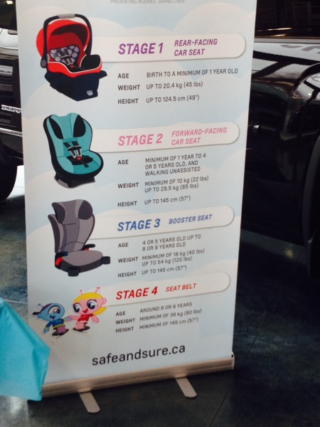 What Age Do Kids Get Out Of Car Seats