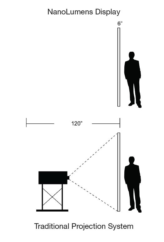 Studio-pro-display-diagram.png