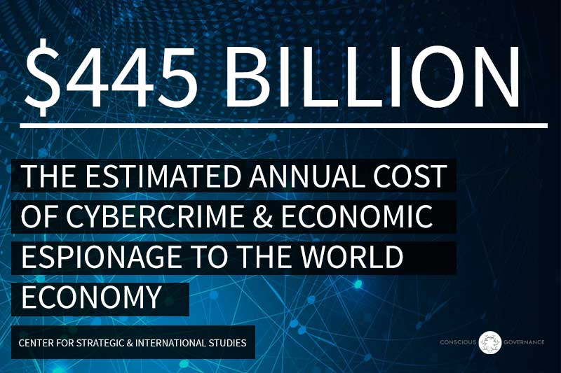 The-Global-Cost-of-Cyber-attacks-to-the-World-Economy.jpg