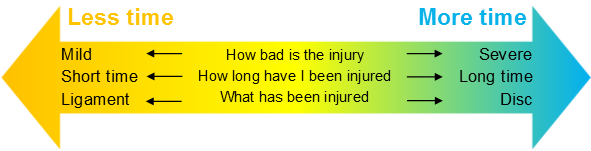 type of injury.png
