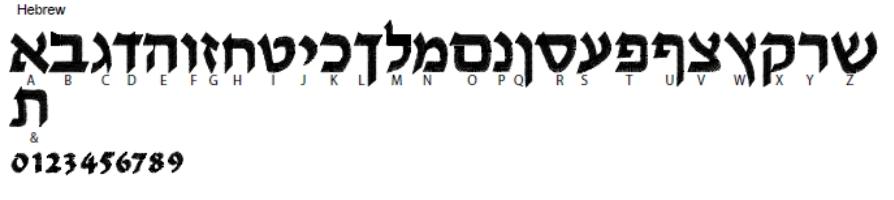 Hebrew Full Alphabet
